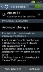 Samsung Galaxy S2 - Internet et connexion - Partager votre connexion en Wi-Fi - Étape 12