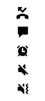 Samsung Galaxy S20+ - Premiers pas - Comprendre les icônes affichés - Étape 21