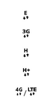 Samsung Galaxy A6 - Premiers pas - Comprendre les icônes affichés - Étape 7