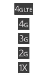 BlackBerry Z10 - Premiers pas - Comprendre les icônes affichés - Étape 12