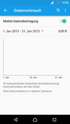 Sony Xperia Z3+ - Internet - Manuelle Konfiguration - 1 / 1