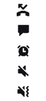 Samsung Galaxy S20 - Premiers pas - Comprendre les icônes affichés - Étape 20